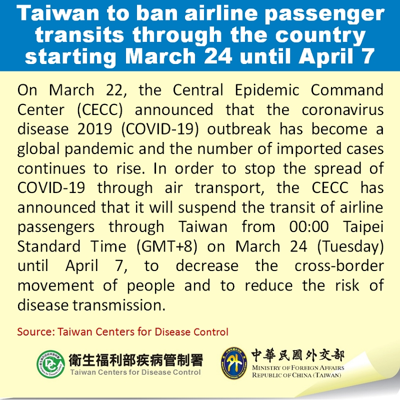 Taiwan to ban airline passenger transits through the country starting March 24 until April 7