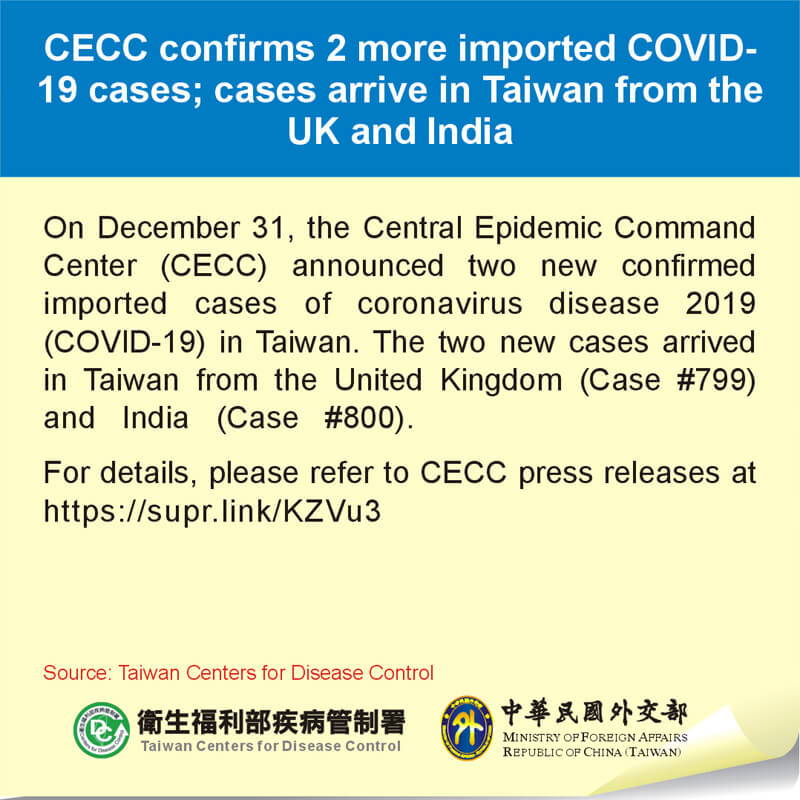 CECC confirms 2 more imported COVID-19 cases; cases arrive in Taiwan from the UK and India