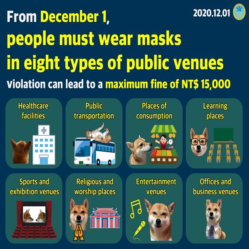 Community prevention: people must wear masks in eight types of public venues, and violators who refuse to comply after being advised could be penalized according to laws.