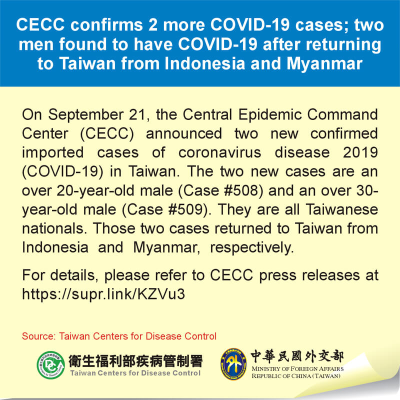 CECC confirms 2 more COVID-19 cases; two men found to have COVID-19 after returning to Taiwan from Indonesia and Myanmar