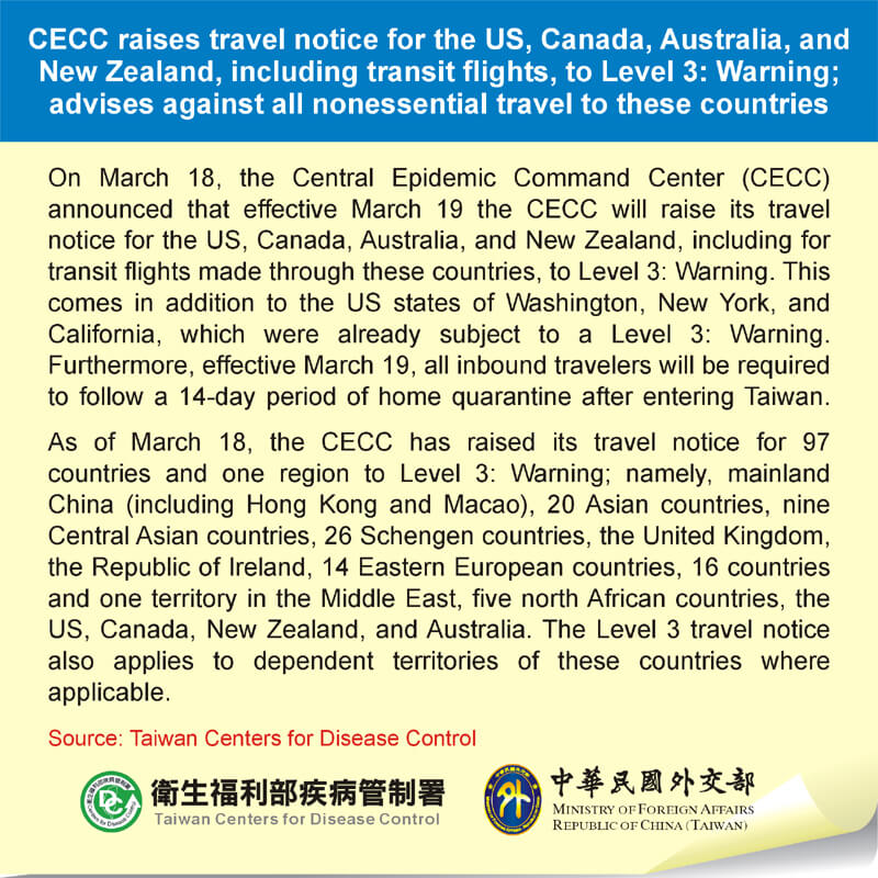 CECC raises travel notice for the US, Canada, Australia, and New Zealand, including transit flights, to Level 3: Warning; advises against all nonessential travel to these countries