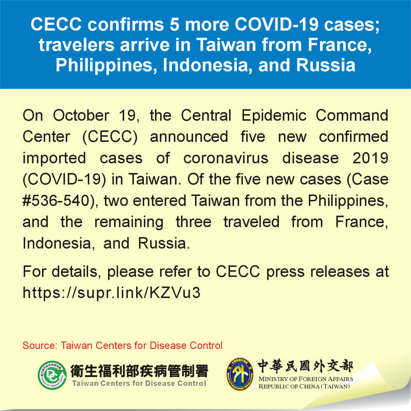 CECC confirms 5 more COVID-19 cases; travelers arrive in Taiwan from France, Philippines, Indonesia, and Russia