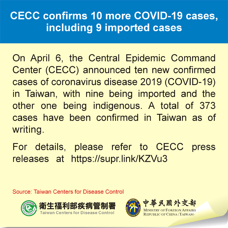 CECC confirms 10 more COVID-19 cases, including 9 imported cases