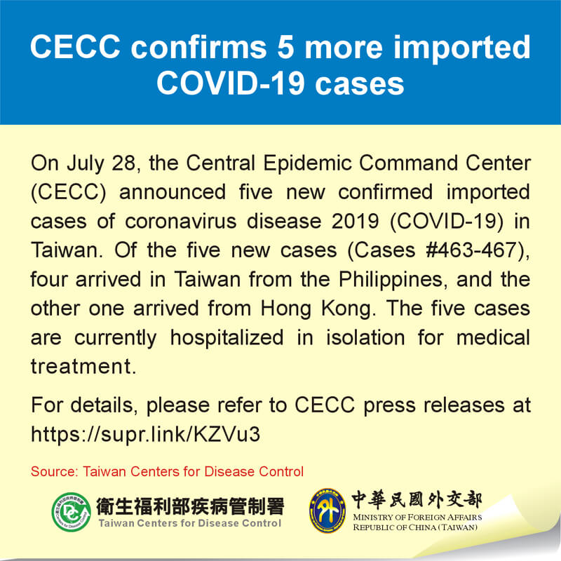 CECC confirms 5 more imported COVID-19 cases