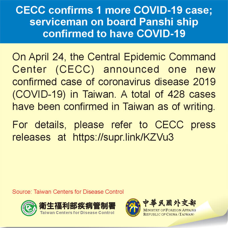 CECC confirms 1 more COVID-19 case; serviceman on board Panshi ship confirmed to have COVID-19