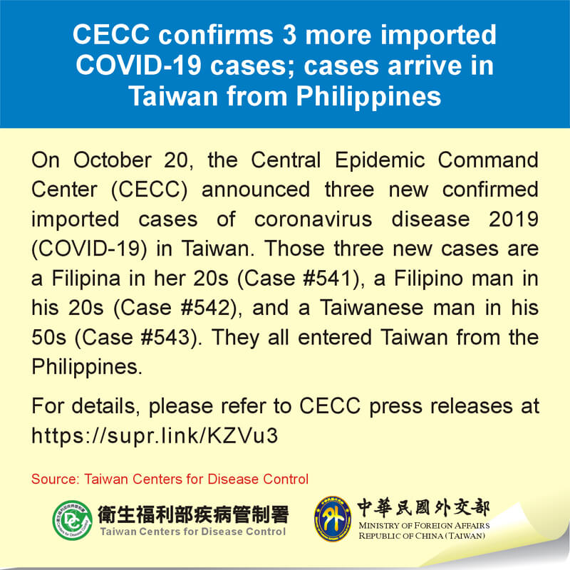 CECC confirms 3 more imported COVID-19 cases; cases arrive in Taiwan from Philippines