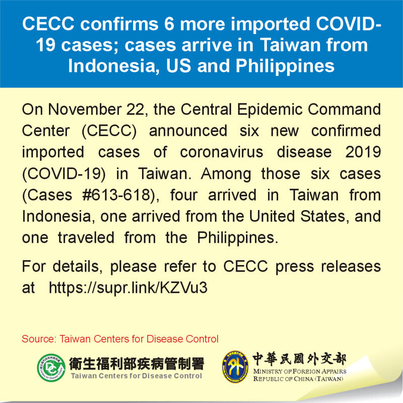 CECC confirms 6 more imported COVID-19 cases; cases arrive in Taiwan from Indonesia, US and Philippines