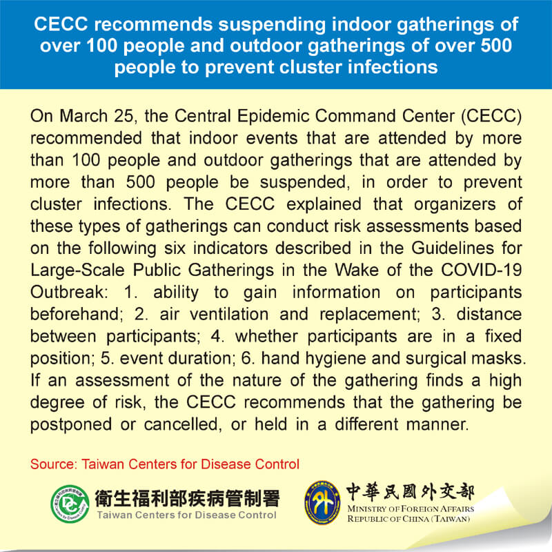 CECC recommends suspending indoor gatherings of over 100 people and outdoor gatherings of over 500 people to prevent cluster infections