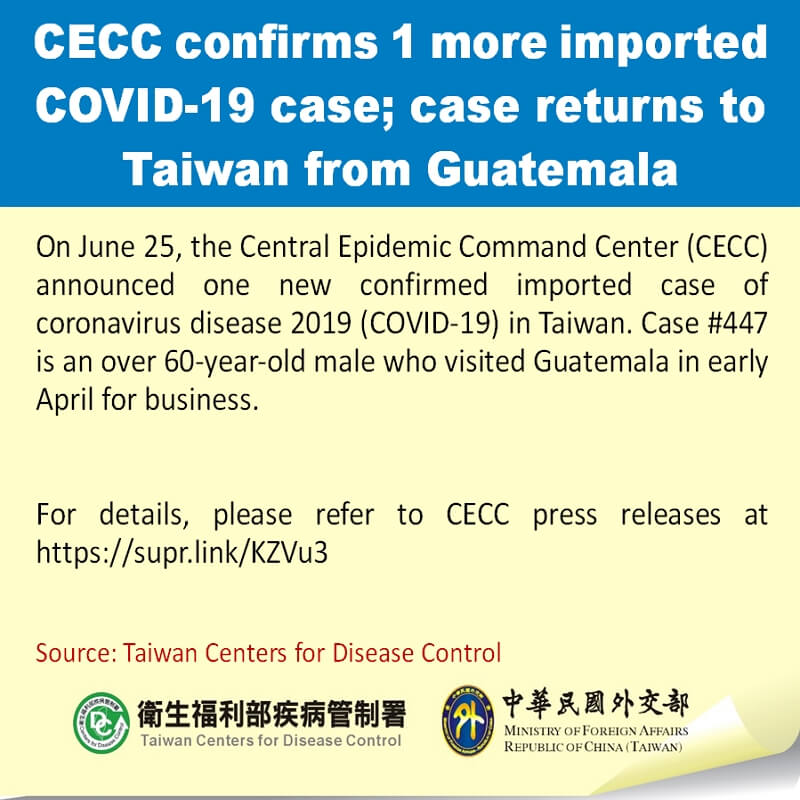 CECC confirms 1 more imported COVID-19 case; case returns to Taiwan from Guatemala
