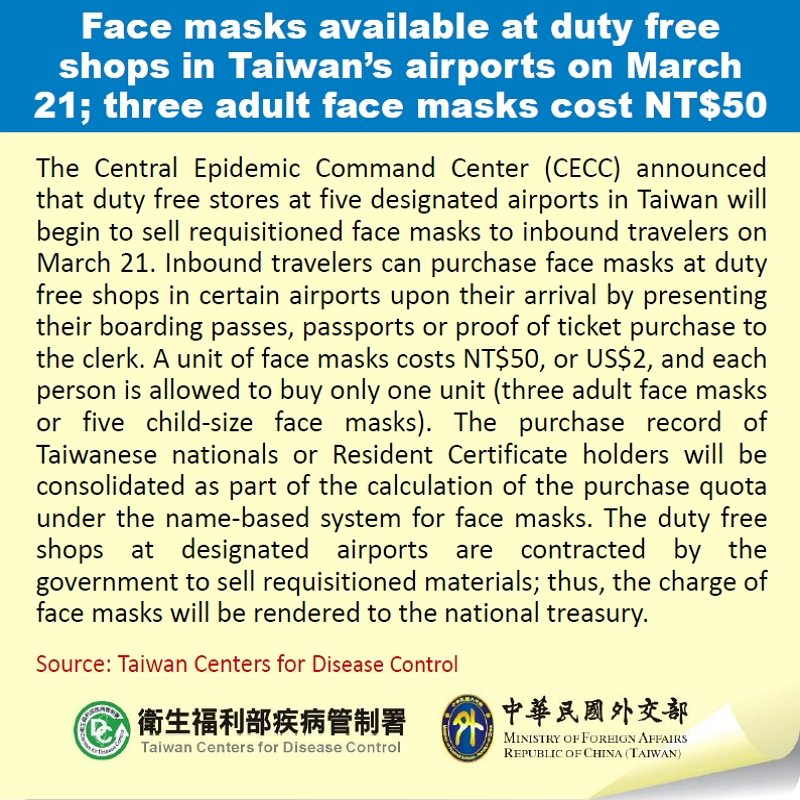Face masks available at duty free shops in Taiwan's airports on March 21; three adult face masks cost NT$50