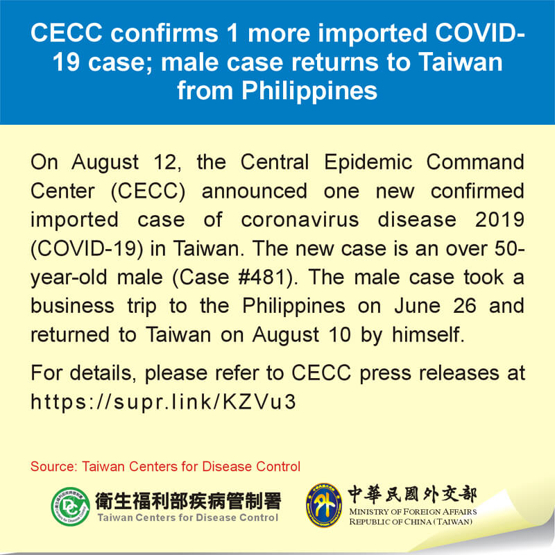 CECC confirms 1 more imported COVID-19 case; male case returns to Taiwan from Philippines