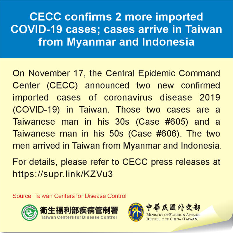 CECC confirms 2 more imported COVID-19 cases; cases arrive in Taiwan from Myanmar and Indonesia