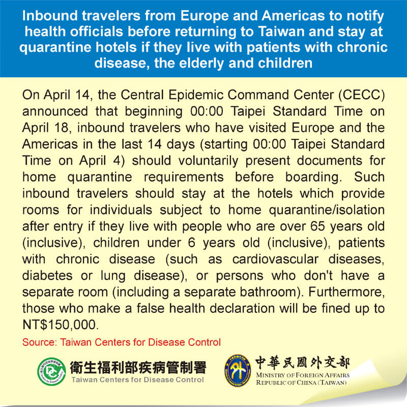 Inbound travelers from Europe and Americas to notify health officials before returning to Taiwan and stay at quarantine hotels if they live with patients with chronic disease, the elderly and children