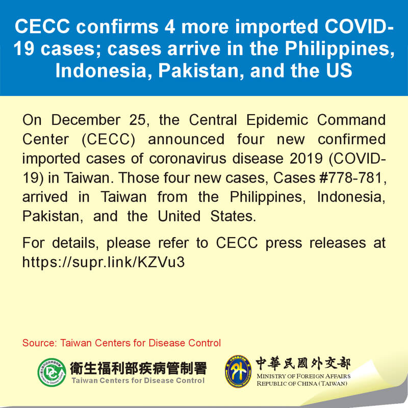 CECC confirms 4 more imported COVID-19 cases; cases arrive in the Philippines, Indonesia, Pakistan, and the US