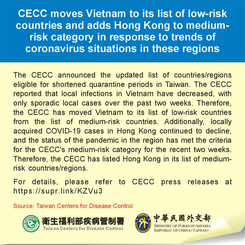 CECC moves Vietnam to its list of low-risk countries and adds Hong Kong to medium-risk category in response to trends of coronavirus situations in these regions