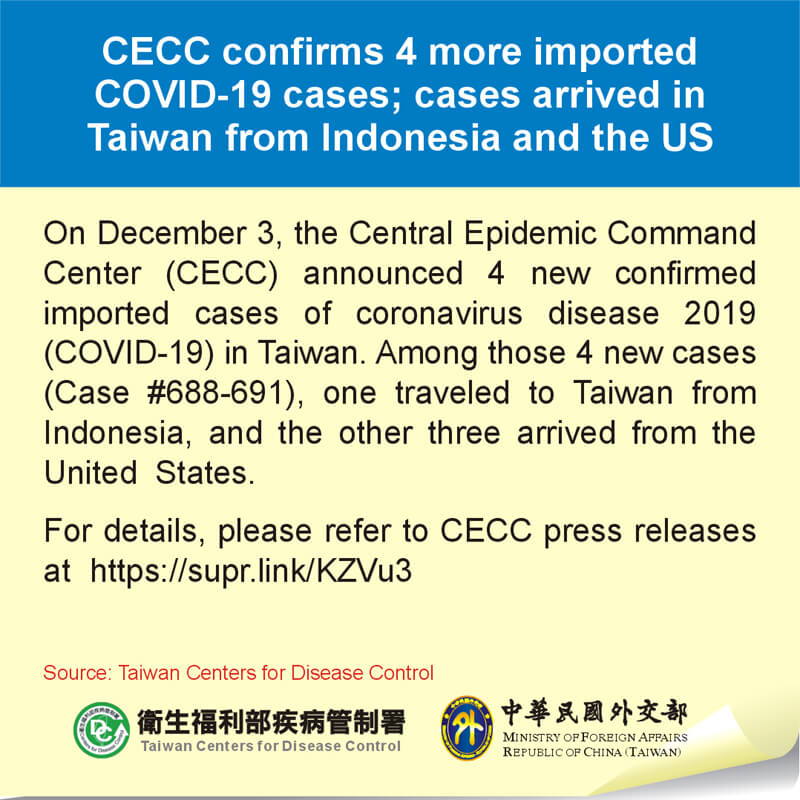 CECC confirms 4 more imported COVID-19 cases; cases arrived in Taiwan from Indonesia and the US
