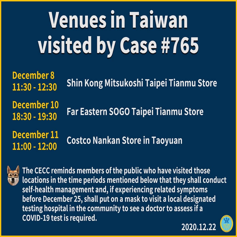 Venues in Taiwan visited by Case #765