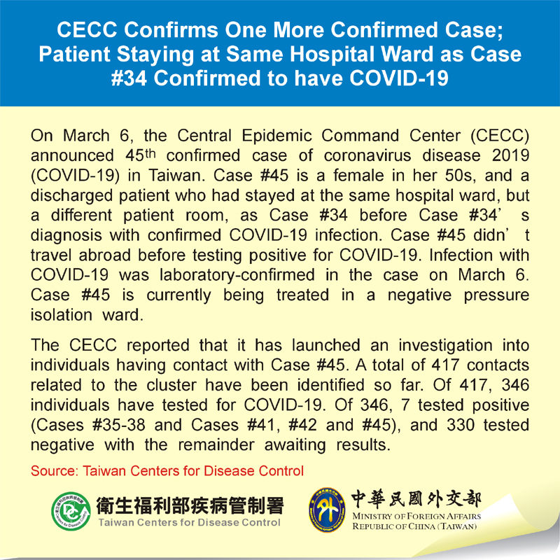 CECC Confirms One More Case; Patient Staying at Same Hospital Ward as Case #34 Confirmed to have COVID-19