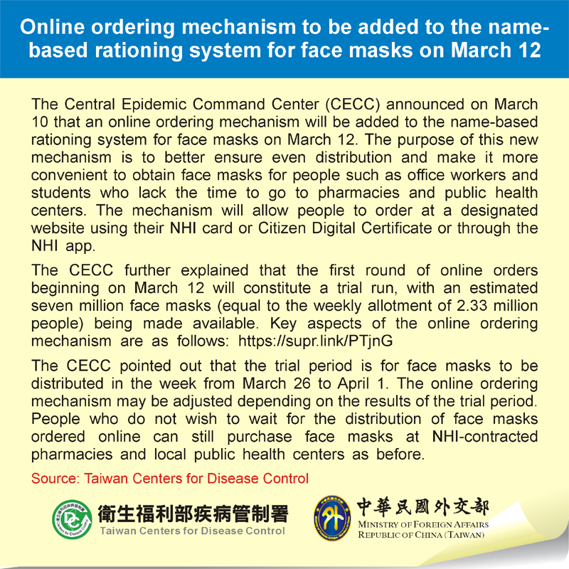 Online ordering mechanism to be added to the name-based rationing system for face masks on March 12