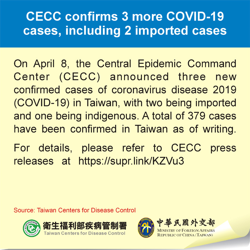 CECC confirms 3 more COVID-19 cases, including 2 imported cases
