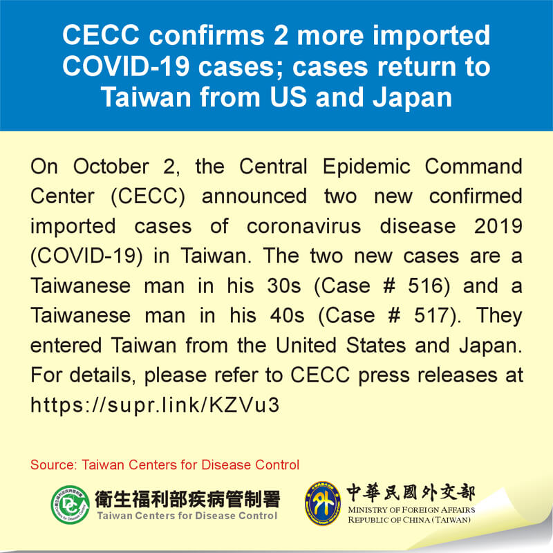 CECC confirms 2 more imported COVID-19 cases; cases return to Taiwan from US and Japan