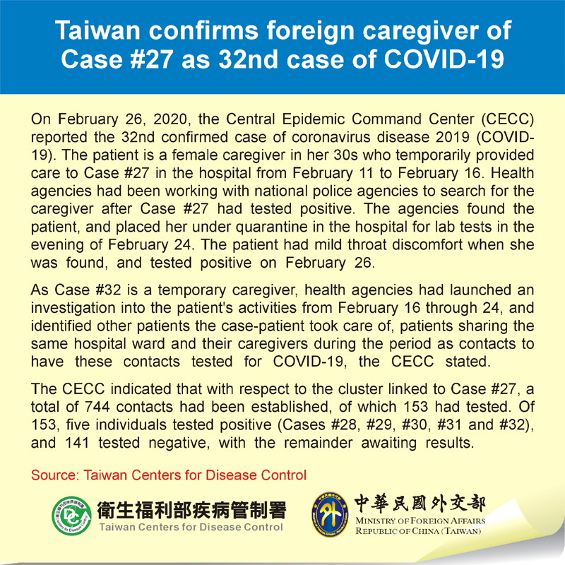 Taiwan confirms foreign caregiver of Case #27 as 32nd case of COVID-19