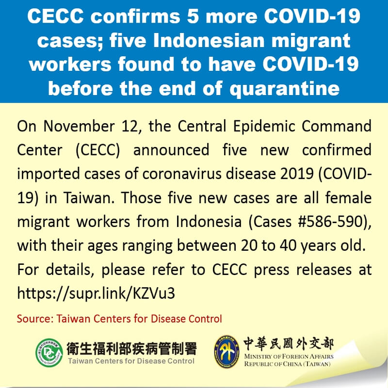 CECC confirms 5 more COVID-19 cases; five Indonesian migrant workers found to have COVID-19 before the end of quarantine