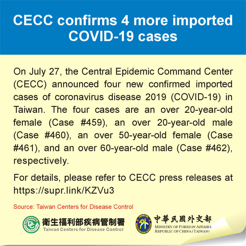 CECC confirms 4 more imported COVID-19 cases