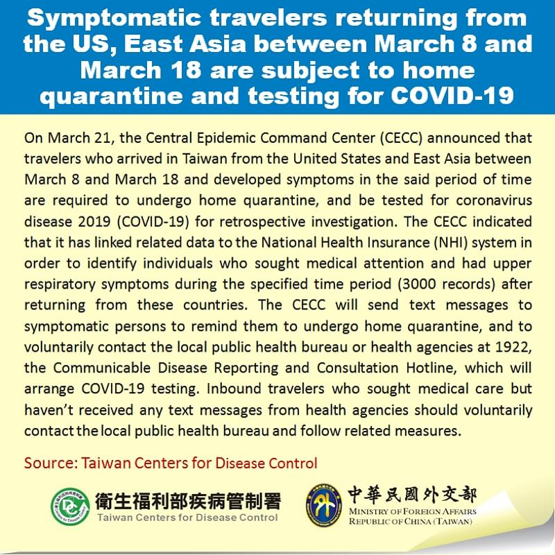 Symptomatic travelers returning from the US, East Asia between March 8 and March 18 are subject to home quarantine and testing for COVID-19
