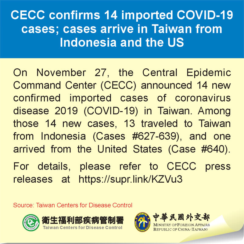 CECC confirms 14 imported COVID-19 cases; cases arrive in Taiwan from Indonesia and the US