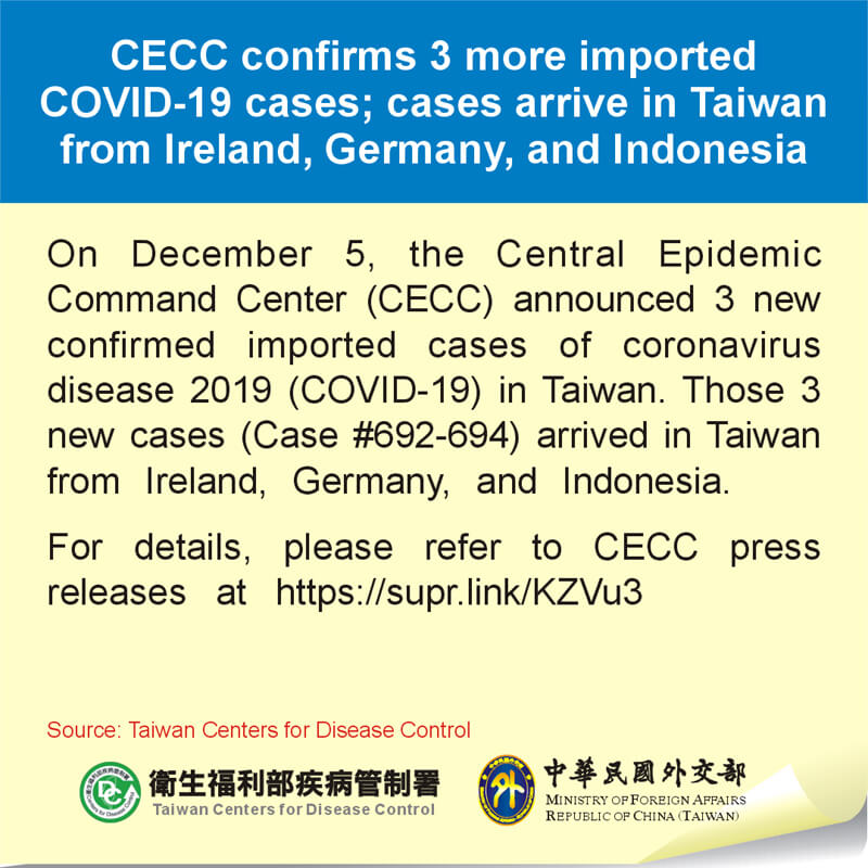 CECC confirms 3 more imported COVID-19 cases; cases arrive in Taiwan from Ireland, Germany, and Indonesia