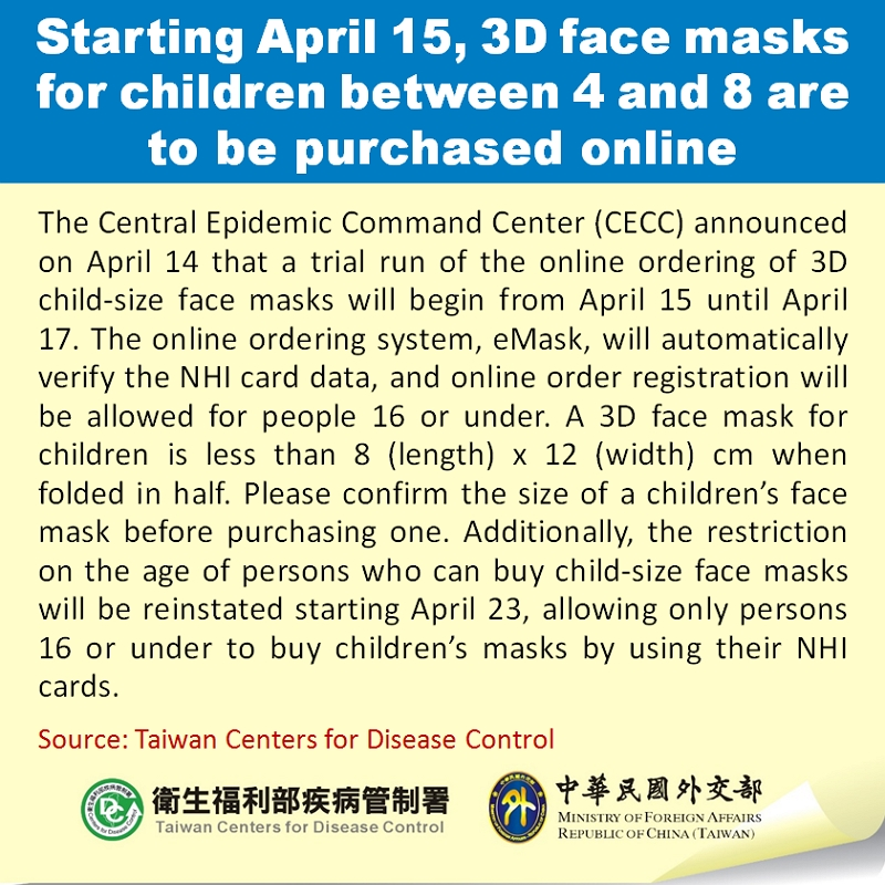 Starting April 15, 3D face masks for children between 4 and 8 are to be purchased online