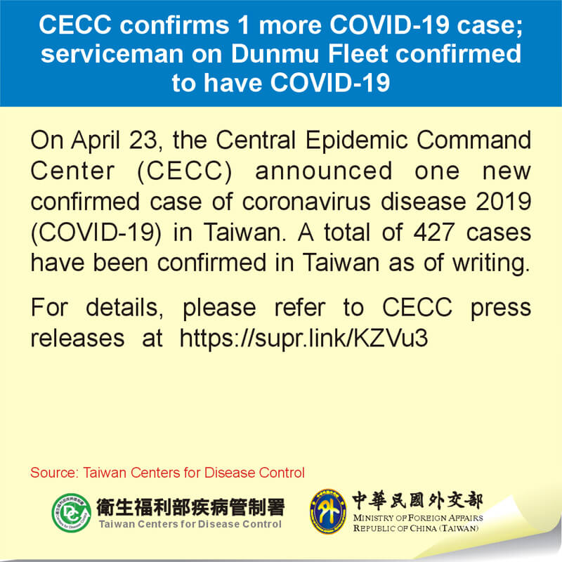 CECC confirms 1 more COVID-19 case; serviceman on Dunmu Fleet confirmed to have COVID-19