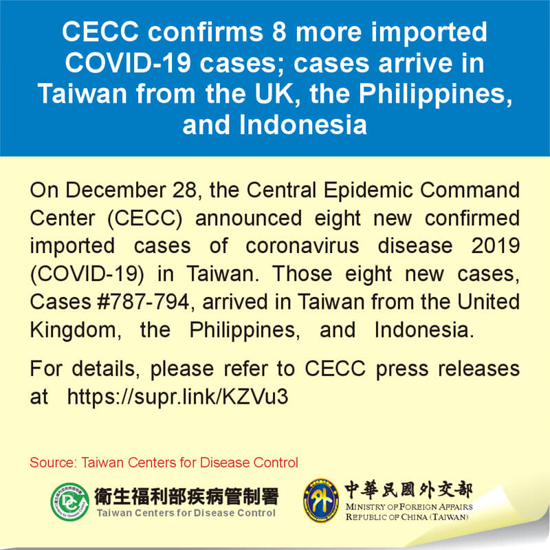 CECC confirms 8 more imported COVID-19 cases; cases arrive in Taiwan from the UK, the Philippines, and Indonesia