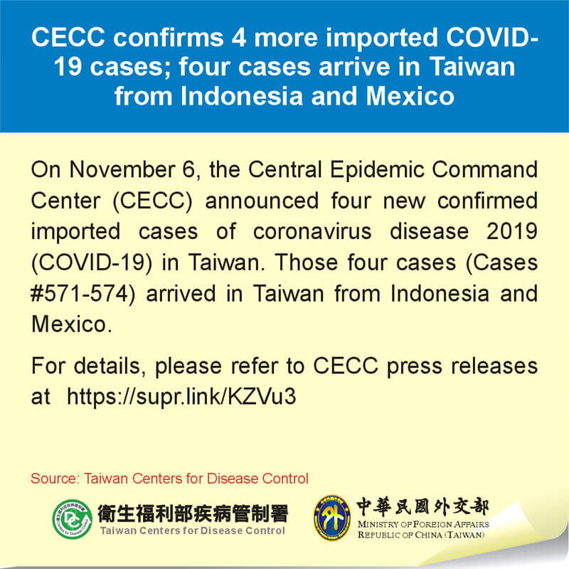 CECC confirms 4 more imported COVID-19 cases; four cases arrive in Taiwan from Indonesia and Mexico