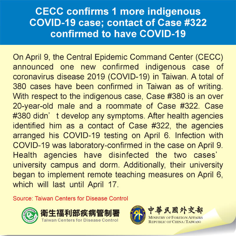 CECC confirms 1 more indigenous COVID-19 case; contact of Case #322 confirmed to have COVID-19