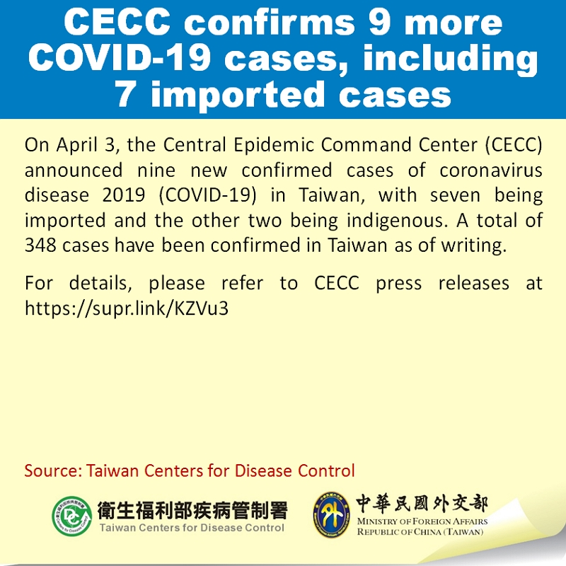 CECC confirms 9 more COVID-19 cases, including 7 imported cases