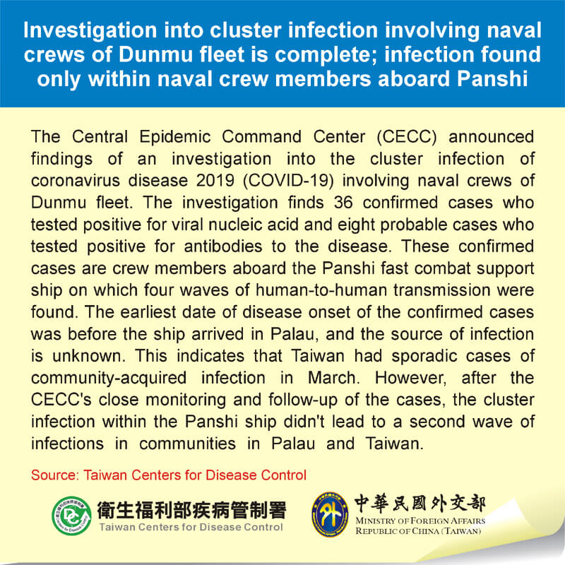 Investigation into cluster infection involving naval crews of Dunmu fleet is complete; infection found only within naval crew members aboard Panshi