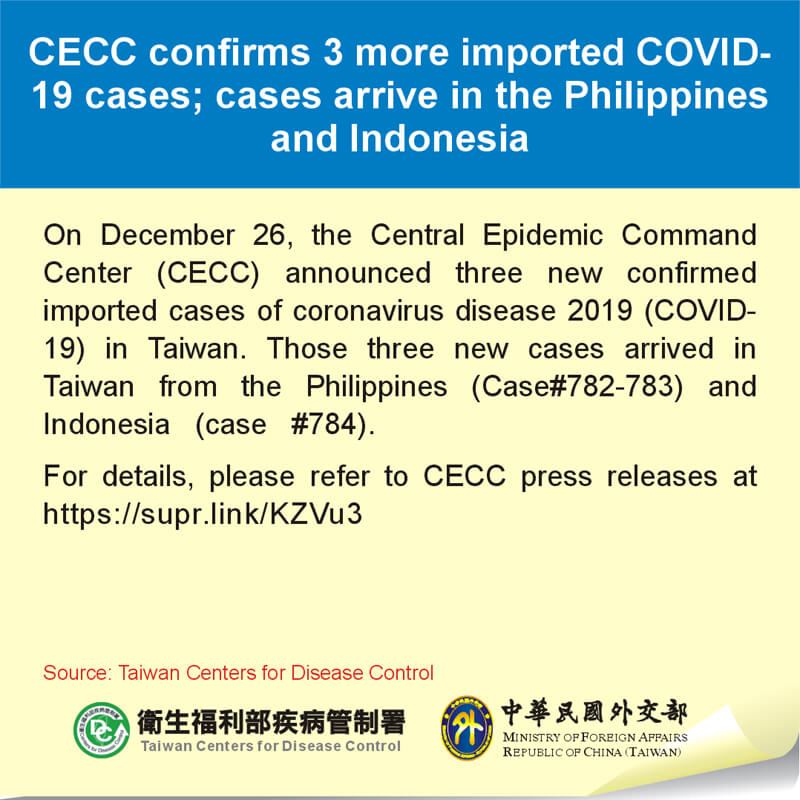 CECC confirms 3 more imported COVID-19 cases; cases arrive in the Philippines and Indonesia