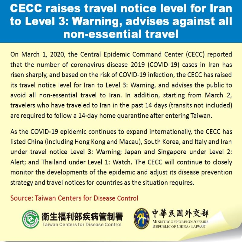 CECC raises travel notice level for Iran to Level 3: Warning, advises against all non-essential travel