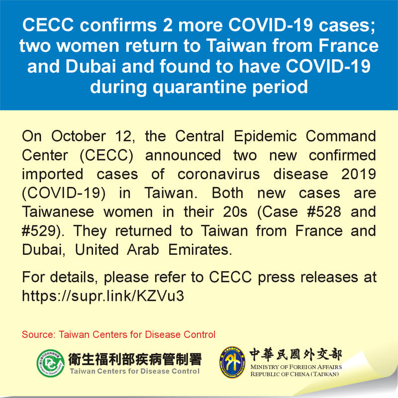 CECC confirms 2 more COVID-19 cases; two women return to Taiwan from France and Dubai and found to have COVID-19 during quarantine period