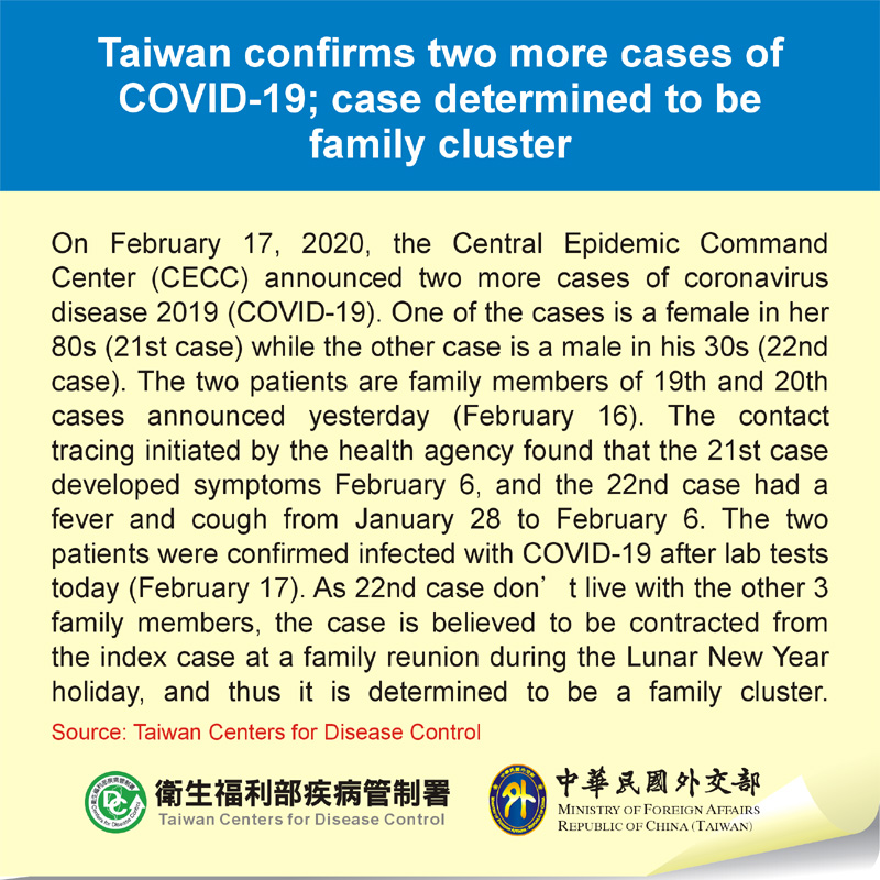 Taiwan confirms two more cases of COVID-19; case determined to be family cluster
