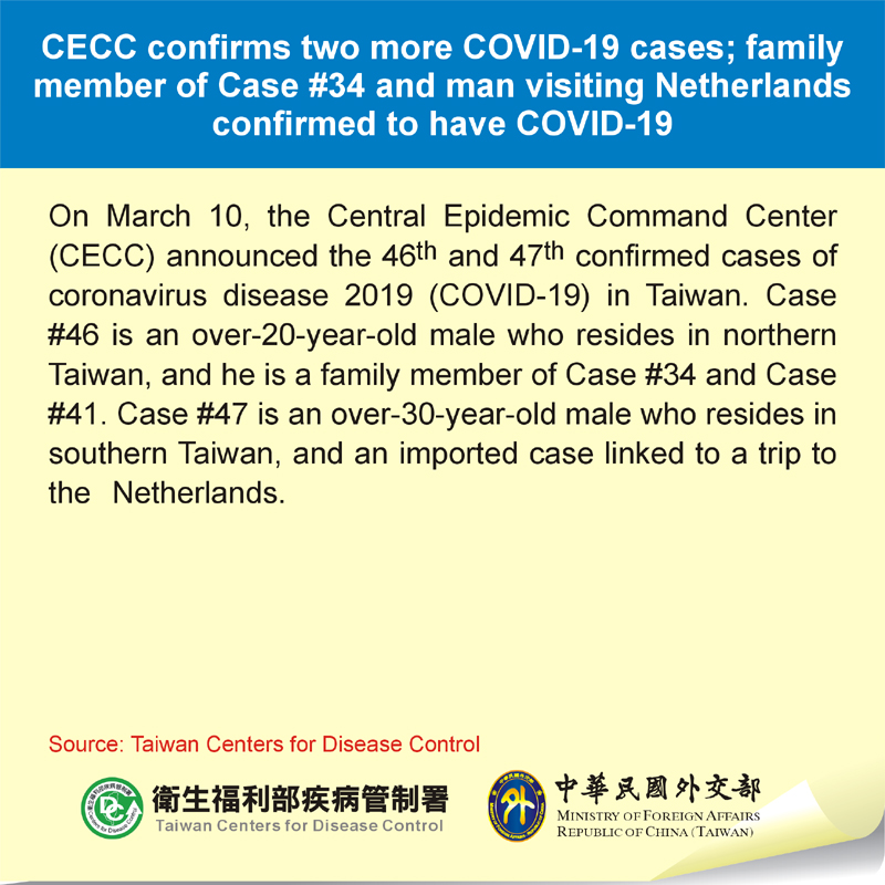 CECC confirms two more COVID-19 cases; family member of Case #34 and man visiting Netherlands confirmed to have COVID-19