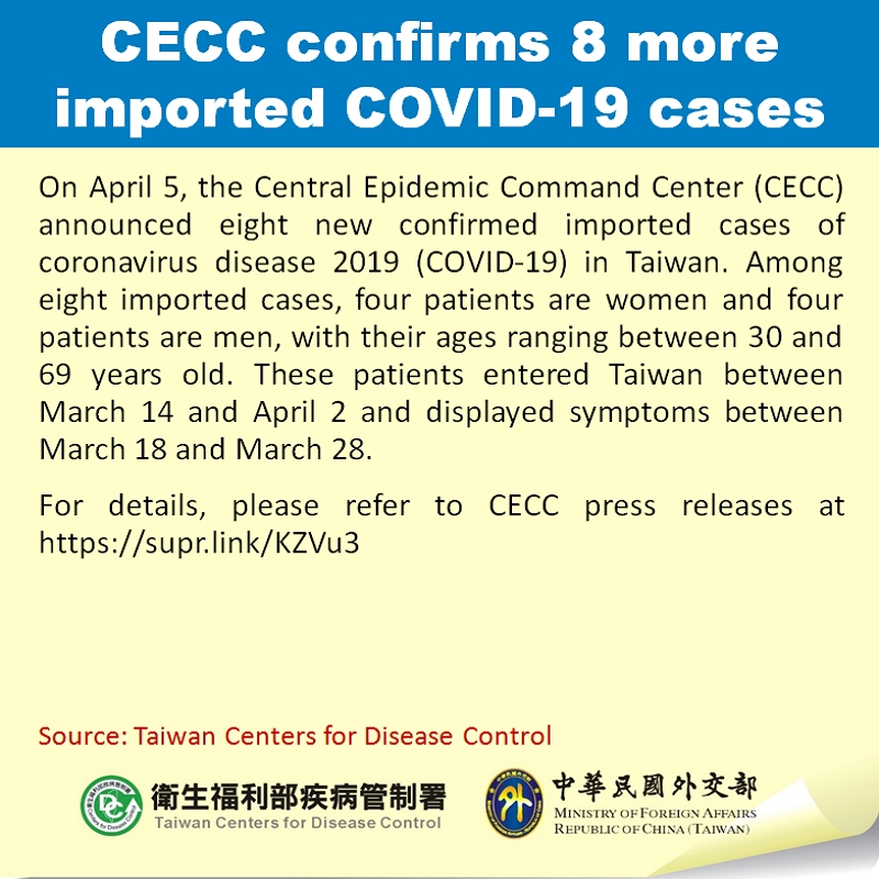CECC confirms 8 more imported COVID-19 cases