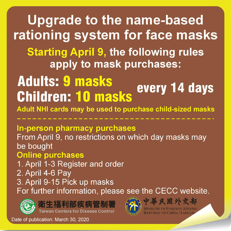 Upgrade to the name-based rationing system for face masks