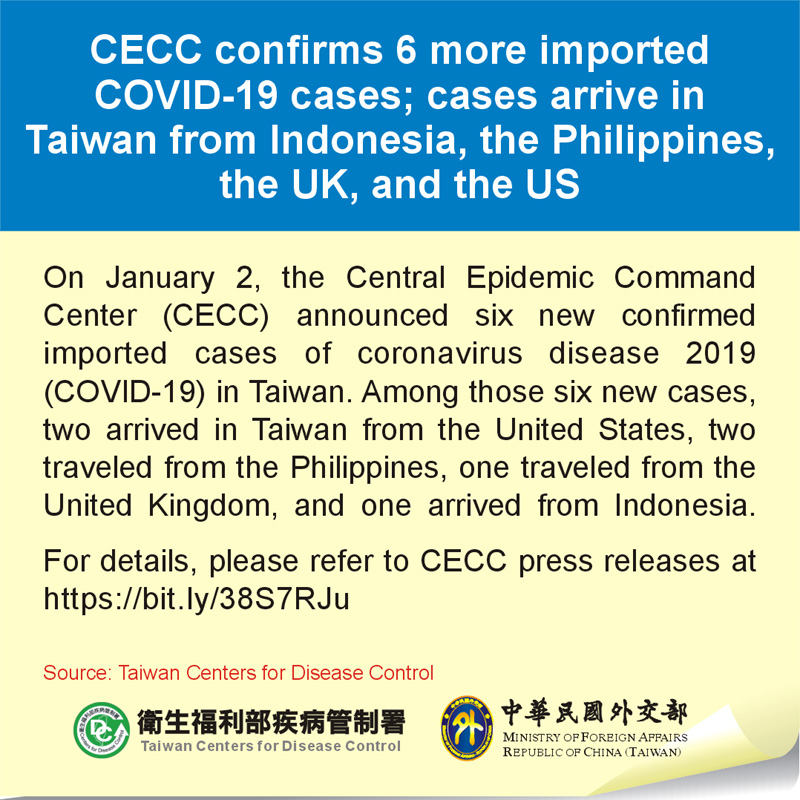 CECC confirms 6 more imported COVID-19 cases; cases arrive in Taiwan from the Indonesia, the Philippines, the UK, and the US