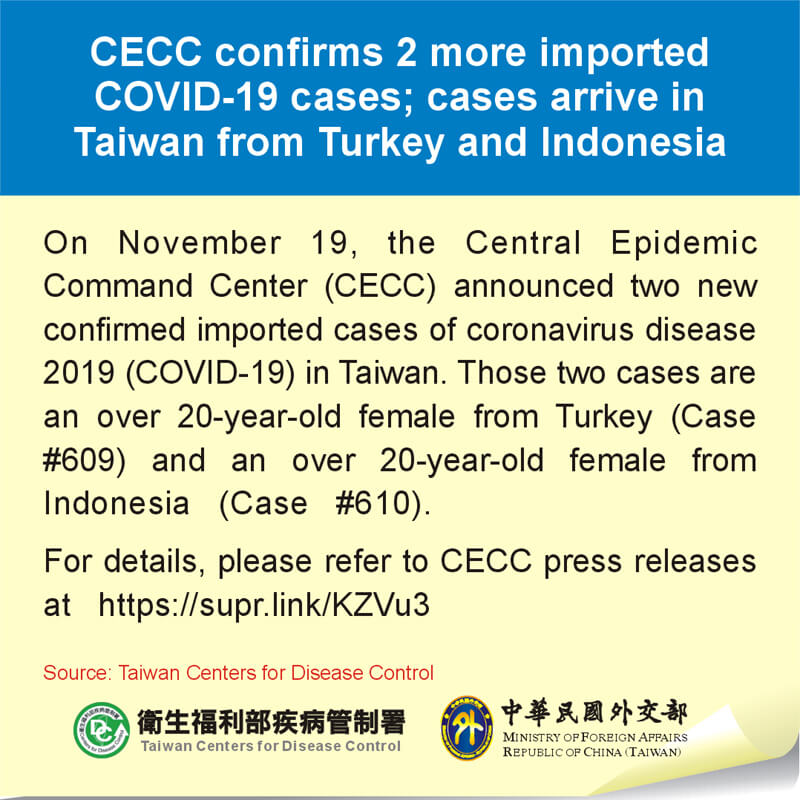 CECC confirms 2 more imported COVID-19 cases; cases arrive in Taiwan from Turkey and Indonesia