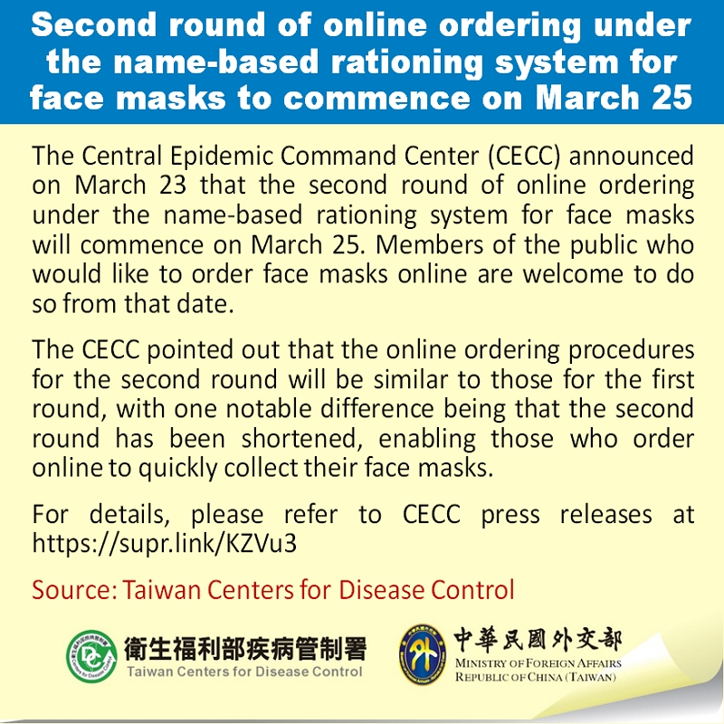 Second round of online ordering under the name-based rationing system for face masks to commence on March 25