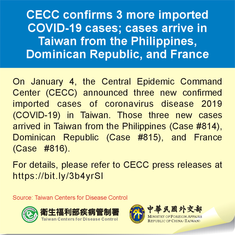CECC confirms 3 more imported COVID-19 cases; cases arrive in Taiwan from the Philippines, Dominican Republic, and France