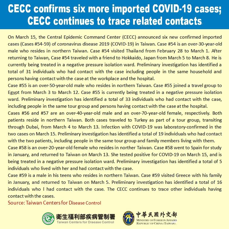 CECC confirms six more imported COVID-19 cases; CECC continues to trace related contacts